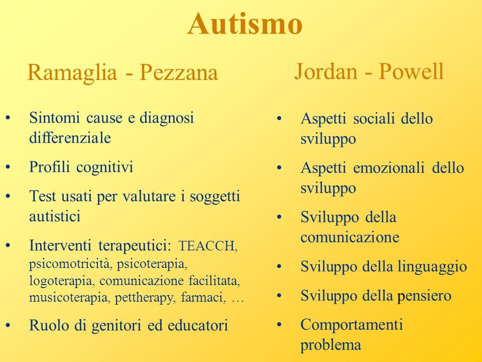 Autismo Sintomi cause e diagnosi differenziale Profili cognitivi Test usati per valutare i soggetti autistici Interventi terapeutici: TEACCH, psicomot