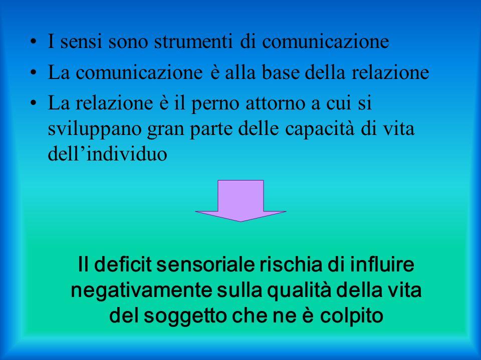 Il deficit sensoriale rischia di influire negativamente sulla qualità della vita del soggetto che ne è colpito I sensi sono strumenti di comunicazione La comunicazione è alla base della relazione La relazione è il perno attorno a cui si sviluppano gran parte delle capacità di vita dellindividuo