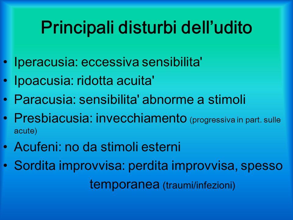Principali disturbi delludito Iperacusia: eccessiva sensibilita Ipoacusia: ridotta acuita Paracusia: sensibilita abnorme a stimoli Presbiacusia: invecchiamento (progressiva in part.