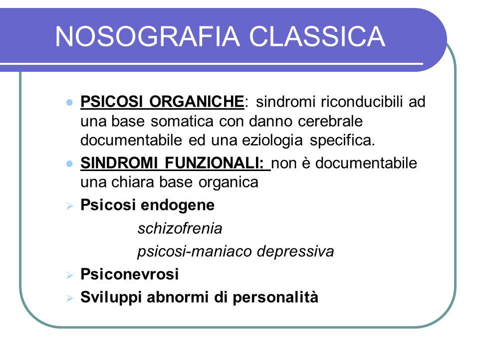 NOSOGRAFIA CLASSICA PSICOSI ORGANICHE: sindromi riconducibili ad una base somatica con danno cerebrale documentabile ed una eziologia specifica. SINDR
