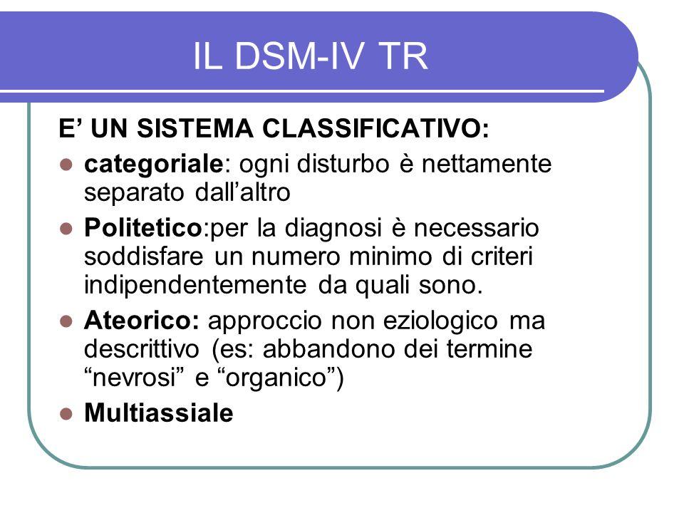I 5 ASSI DEL DSM-IV TR ASSE I: sindromi cliniche ASSE II: disturbi di personalità ritardo mentale ASSE III: condizioni mediche generali ASSE IV: problemi psico-sociali o ambientali ASSE V: funzionamento globale