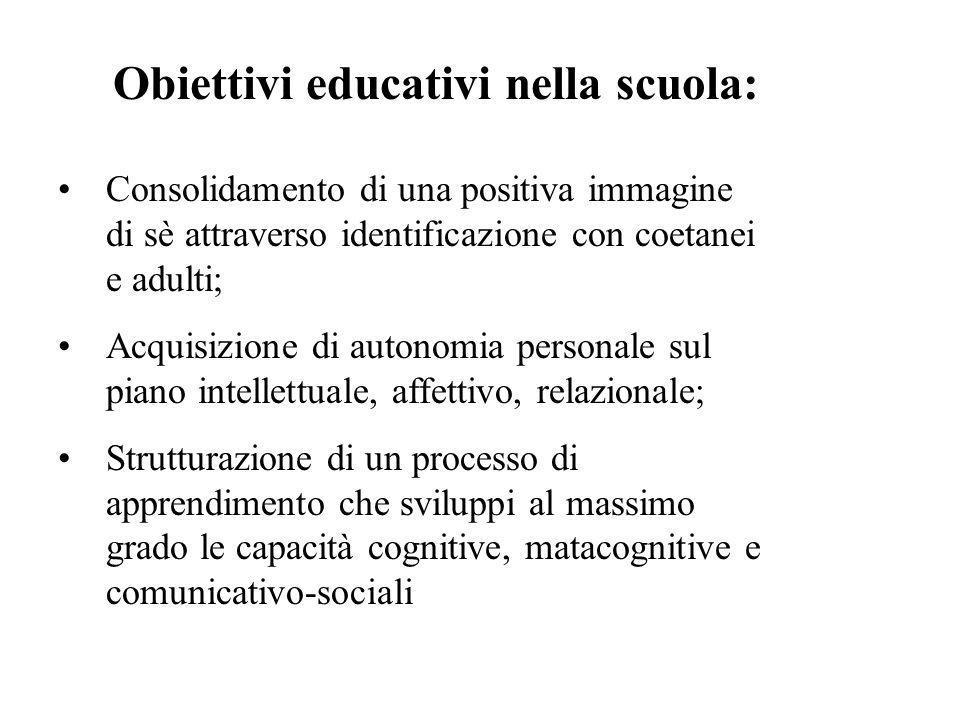 Obiettivi educativi nella scuola: Consolidamento di una positiva immagine di sè attraverso identificazione con coetanei e adulti; Acquisizione di autonomia personale sul piano intellettuale, affettivo, relazionale; Strutturazione di un processo di apprendimento che sviluppi al massimo grado le capacità cognitive, matacognitive e comunicativo-sociali