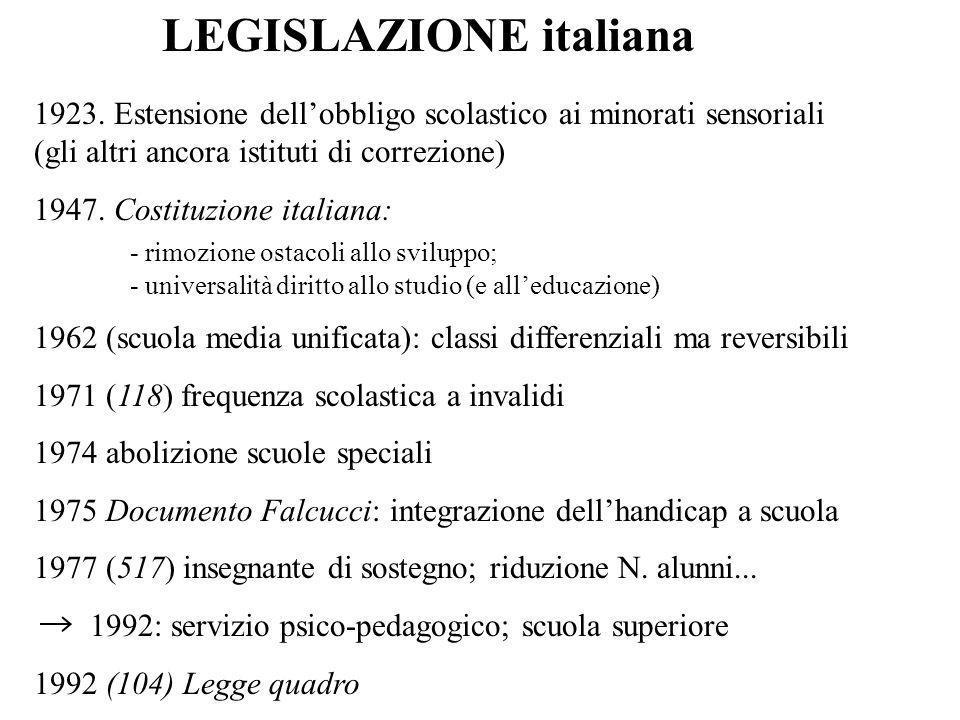 LEGISLAZIONE italiana 1923.