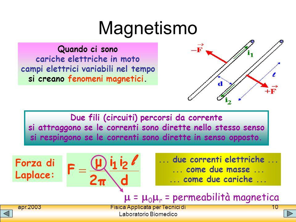 apr.2003Fisica Applicata per Tecnici di Laboratorio Biomedico 10 Magnetismo Quando ci sono cariche elettriche in moto campi elettrici variabili nel te