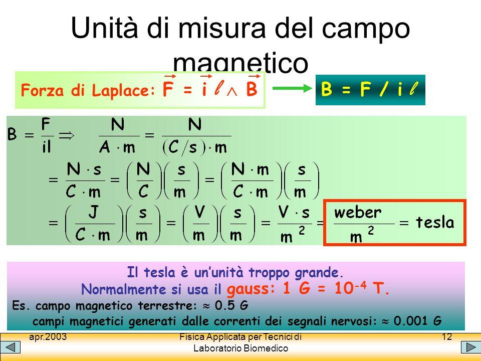apr.2003Fisica Applicata per Tecnici di Laboratorio Biomedico 12 Unità di misura del campo magnetico Forza di Laplace: F = i l B B = F / i l Il tesla