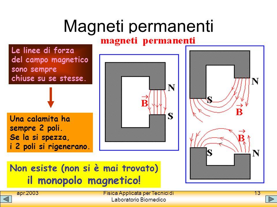 apr.2003Fisica Applicata per Tecnici di Laboratorio Biomedico 13 Magneti permanenti Le linee di forza del campo magnetico sono sempre chiuse su se ste