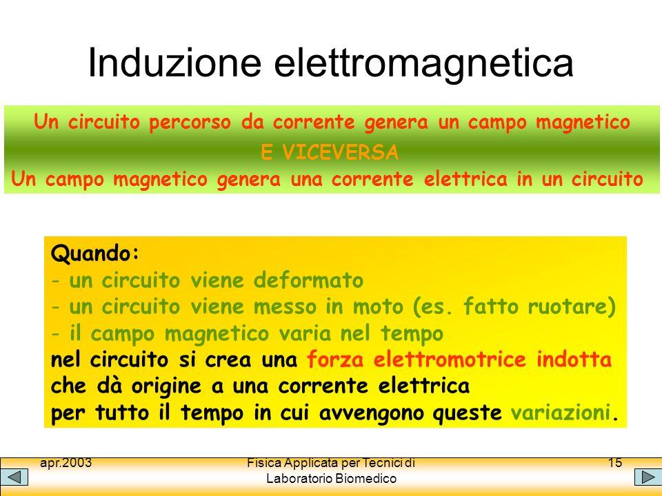 apr.2003Fisica Applicata per Tecnici di Laboratorio Biomedico 15 Induzione elettromagnetica Un circuito percorso da corrente genera un campo magnetico