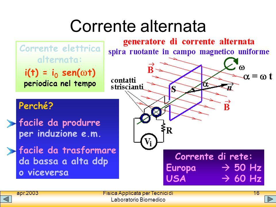 apr.2003Fisica Applicata per Tecnici di Laboratorio Biomedico 16 Corrente alternata Corrente elettrica alternata: i(t) = i 0 sen( t) periodica nel tem