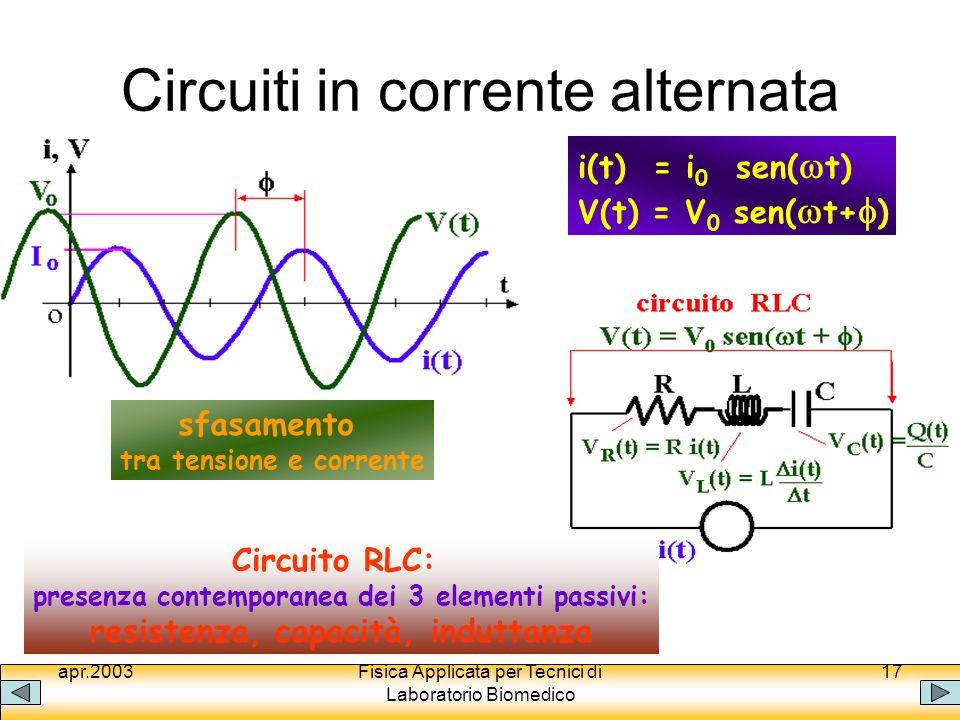 apr.2003Fisica Applicata per Tecnici di Laboratorio Biomedico 17 Circuiti in corrente alternata i(t) = i 0 sen( t) V(t) = V 0 sen( t+ ) sfasamento tra