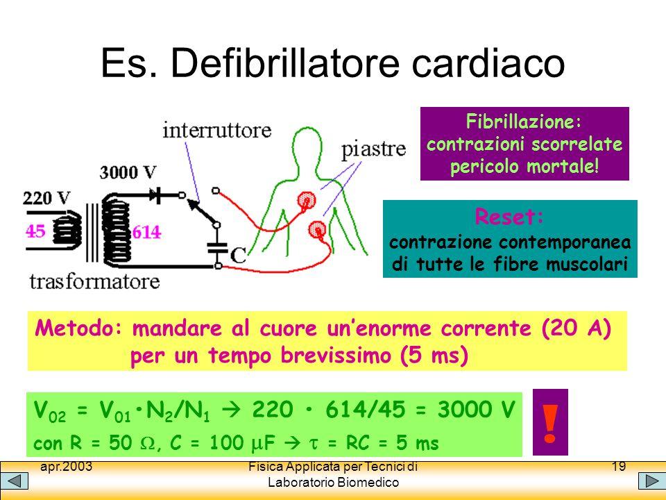 apr.2003Fisica Applicata per Tecnici di Laboratorio Biomedico 19 Es. Defibrillatore cardiaco Fibrillazione: contrazioni scorrelate pericolo mortale! R