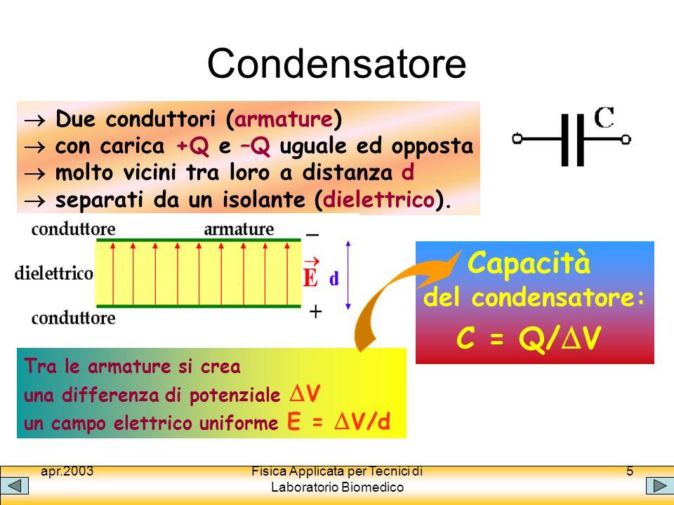 apr.2003Fisica Applicata per Tecnici di Laboratorio Biomedico 5 Condensatore Due conduttori (armature) con carica +Q e –Q uguale ed opposta molto vici