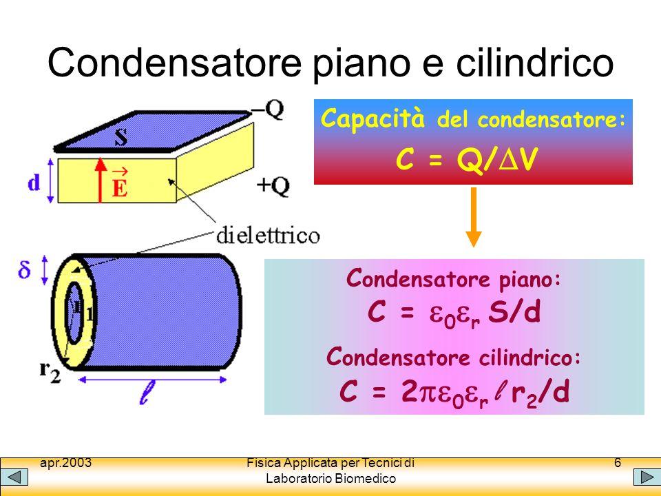apr.2003Fisica Applicata per Tecnici di Laboratorio Biomedico 6 Condensatore piano e cilindrico Capacità del condensatore: C = Q/ V C ondensatore pian