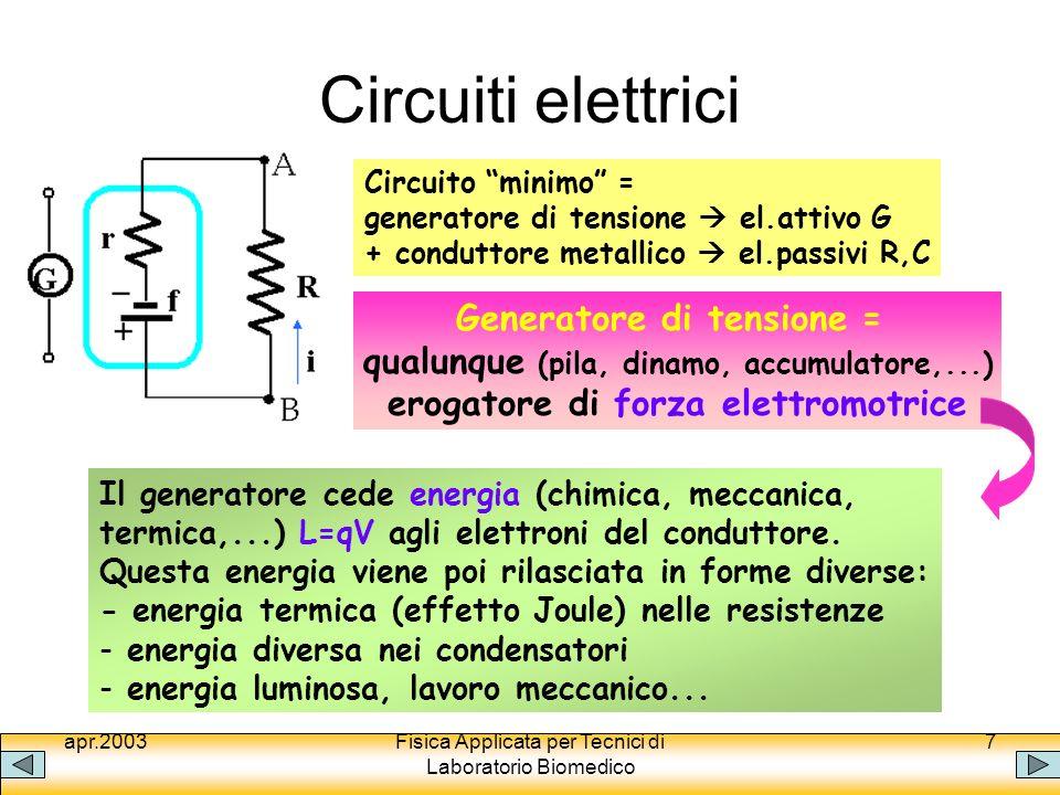 apr.2003Fisica Applicata per Tecnici di Laboratorio Biomedico 7 Circuiti elettrici Circuito minimo = generatore di tensione el.attivo G + conduttore m