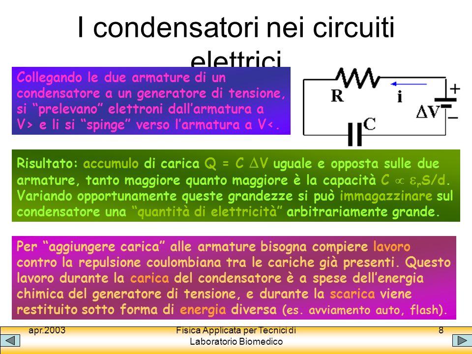 apr.2003Fisica Applicata per Tecnici di Laboratorio Biomedico 8 I condensatori nei circuiti elettrici Collegando le due armature di un condensatore a