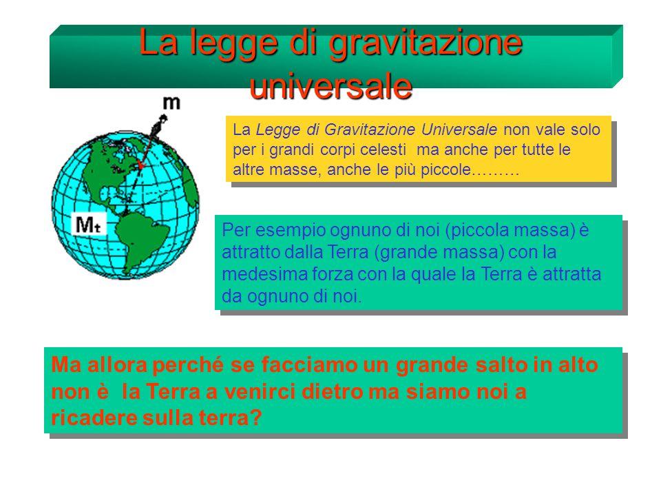 La legge di gravitazione universale La Legge di Gravitazione Universale non vale solo per i grandi corpi celesti ma anche per tutte le altre masse, anche le più piccole……… Per esempio ognuno di noi (piccola massa) è attratto dalla Terra (grande massa) con la medesima forza con la quale la Terra è attratta da ognuno di noi.