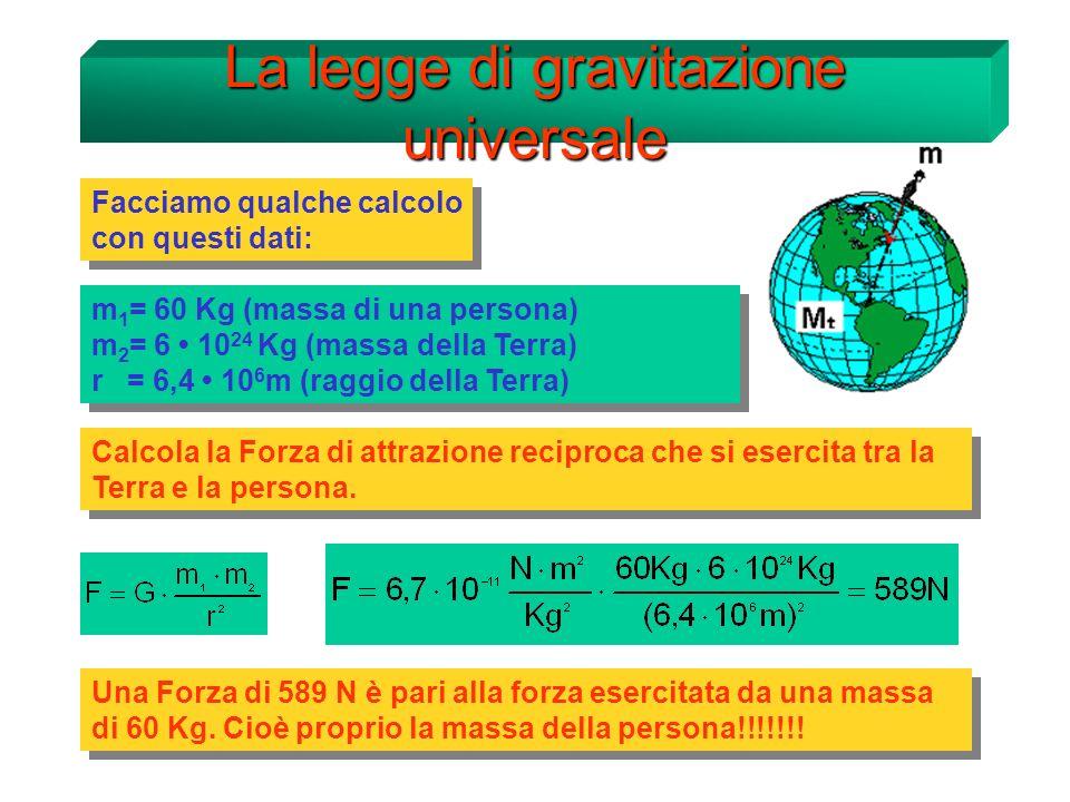 La legge di gravitazione universale Facciamo qualche calcolo con questi dati: m 1 = 60 Kg (massa di una persona) m 2 = 6 10 24 Kg (massa della Terra) r = 6,4 10 6 m (raggio della Terra) m 1 = 60 Kg (massa di una persona) m 2 = 6 10 24 Kg (massa della Terra) r = 6,4 10 6 m (raggio della Terra) Calcola la Forza di attrazione reciproca che si esercita tra la Terra e la persona.