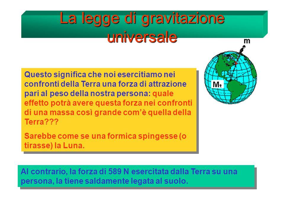 La legge di gravitazione universale Questo significa che noi esercitiamo nei confronti della Terra una forza di attrazione pari al peso della nostra persona: quale effetto potrà avere questa forza nei confronti di una massa così grande comè quella della Terra??.