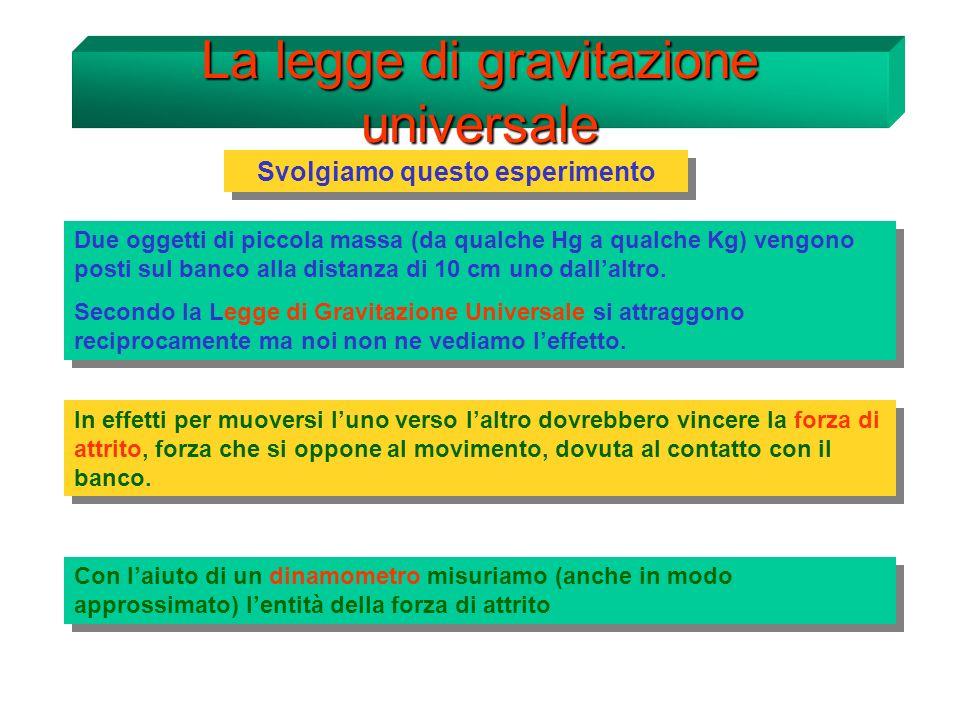 La legge di gravitazione universale Svolgiamo questo esperimento Due oggetti di piccola massa (da qualche Hg a qualche Kg) vengono posti sul banco alla distanza di 10 cm uno dallaltro.