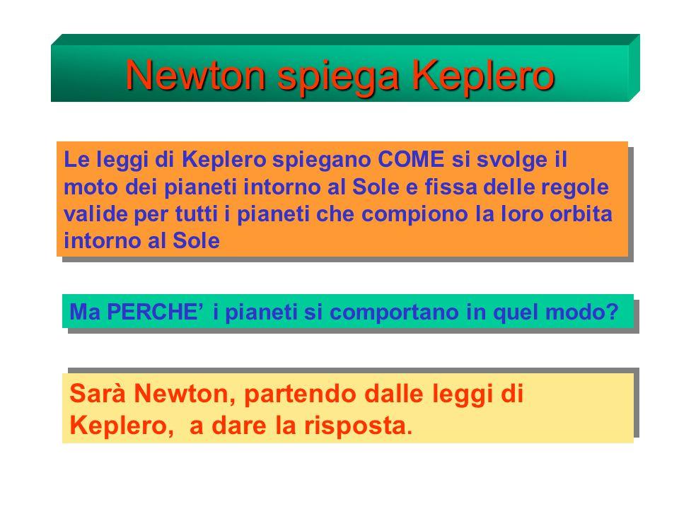 Newton spiega Keplero Le leggi di Keplero spiegano COME si svolge il moto dei pianeti intorno al Sole e fissa delle regole valide per tutti i pianeti che compiono la loro orbita intorno al Sole Ma PERCHE i pianeti si comportano in quel modo.