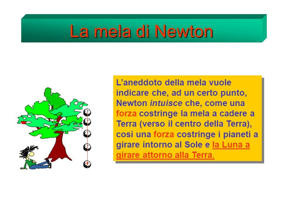 La mela di Newton Laneddoto della mela vuole indicare che, ad un certo punto, Newton intuisce che, come una forza costringe la mela a cadere a Terra (verso il centro della Terra), così una forza costringe i pianeti a girare intorno al Sole e la Luna a girare attorno alla Terra.