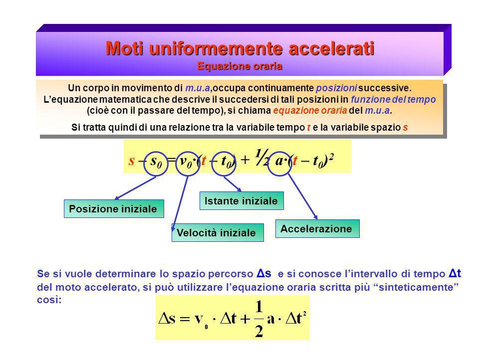 Moti uniformemente accelerati Equazione oraria Un corpo in movimento di m.u.a,occupa continuamente posizioni successive. Lequazione matematica che des