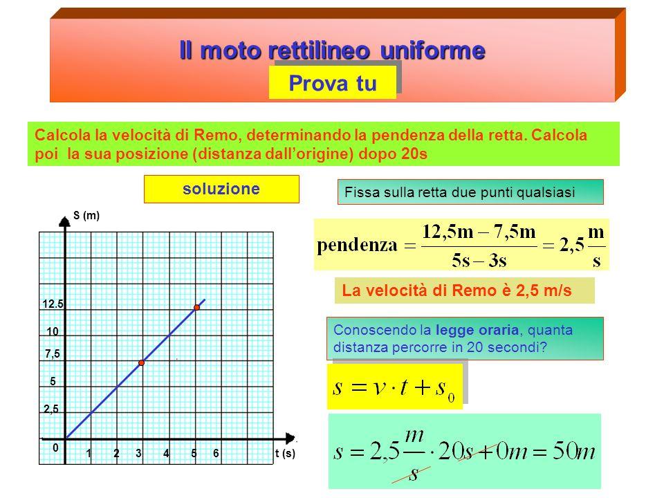 S (m) 123456 3 6 9 12 15 0 t (s) Riportiamo i dati del moto di Nala, contenuti nella tabella, sul grafico cartesiano Otteniamo una semiretta che non e