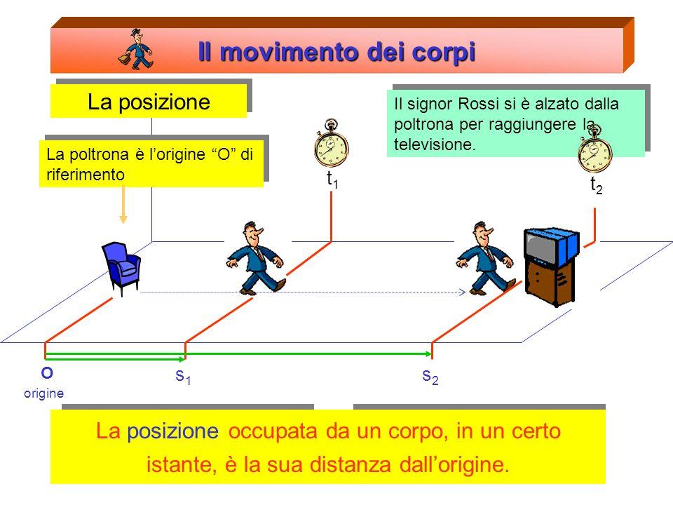 Il movimento dei corpi La traiettoria La traiettoria di un punto mobile è la linea descritta dal punto durante il suo movimento La traiettoria della t