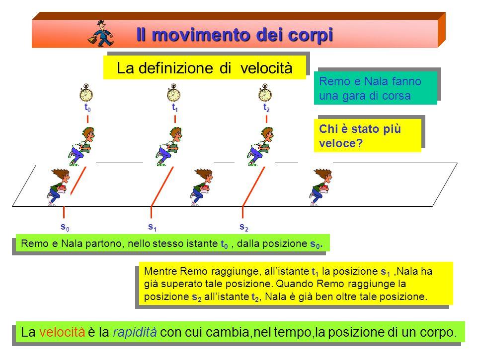 Il movimento dei corpi Lo spostamento e lo spazio percorso t2t2 s2s2 0 t1t1 s1s1 Il sig. Rossi si muove lungo una retta, tra la posizione s 1 e la pos
