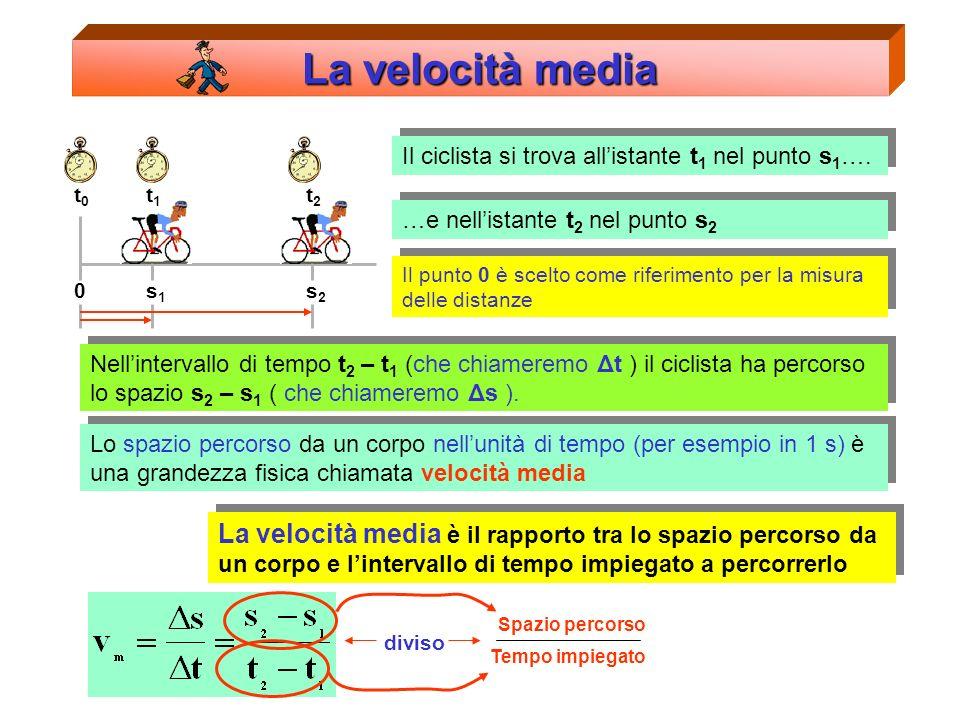 Il movimento dei corpi La definizione di velocità t0t0 t1t1 t2t2 s0s0 s1s1 s2s2 Remo e Nala fanno una gara di corsa Chi è stato più veloce? Remo e Nal