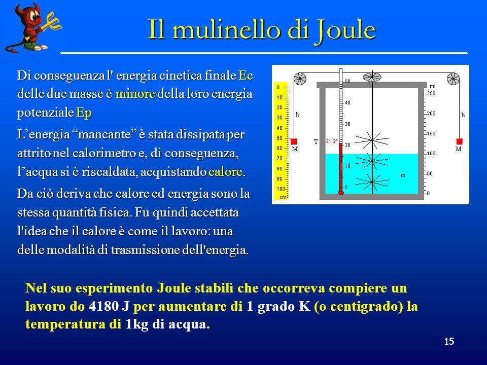 15 Il mulinello di Joule Di conseguenza l' energia cinetica finale Ec delle due masse è minore della loro energia potenziale Ep Lenergia mancante è st
