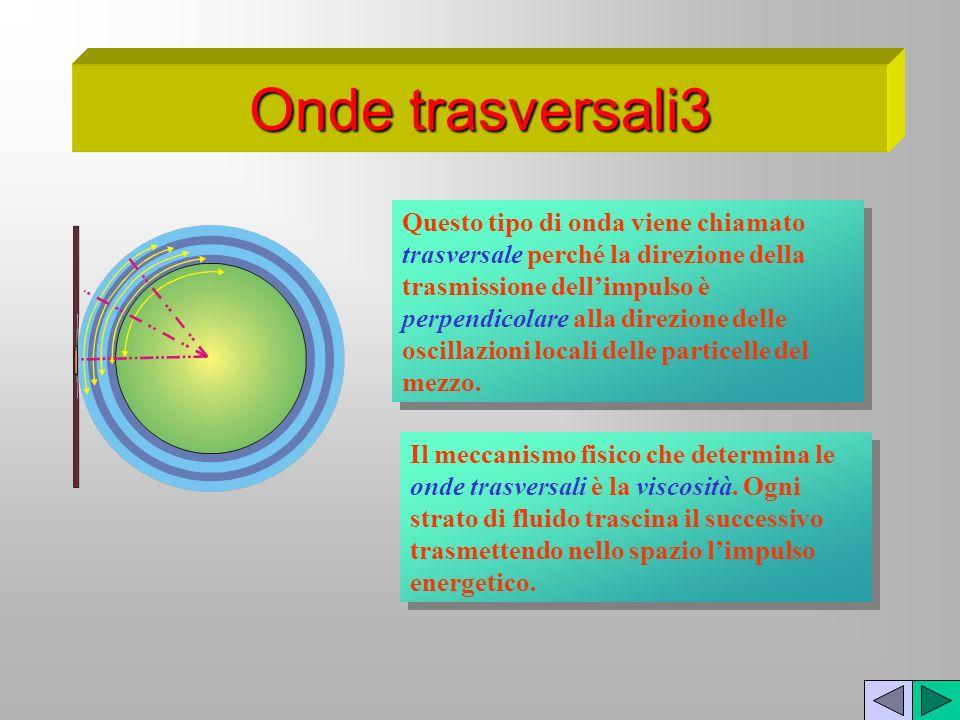 Onde trasversali3 Questo tipo di onda viene chiamato trasversale perché la direzione della trasmissione dellimpulso è perpendicolare alla direzione de