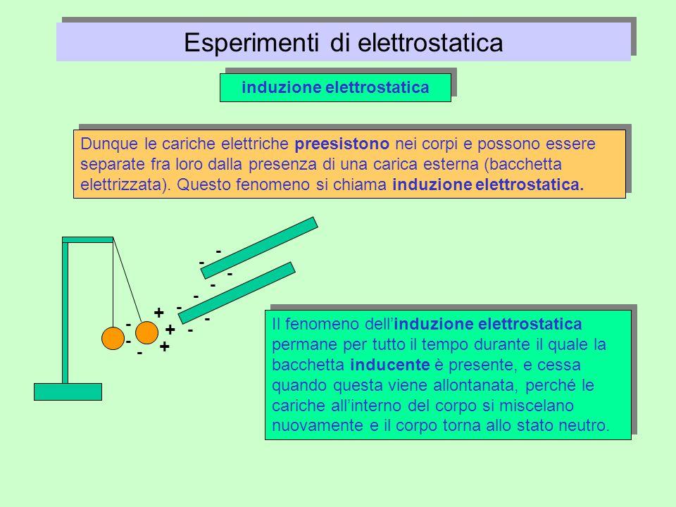 Esperimenti di elettrostatica induzione elettrostatica - - - - Dunque le cariche elettriche preesistono nei corpi e possono essere separate fra loro d