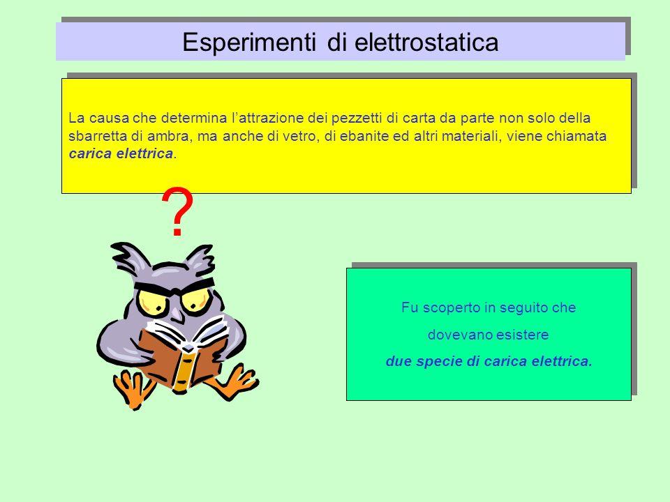 Esperimenti di elettrostatica La causa che determina lattrazione dei pezzetti di carta da parte non solo della sbarretta di ambra, ma anche di vetro,