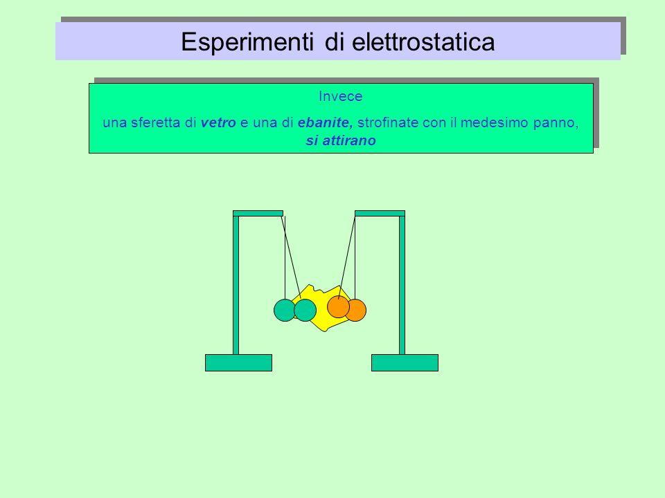 Esperimenti di elettrostatica Invece una sferetta di vetro e una di ebanite, strofinate con il medesimo panno, si attirano Invece una sferetta di vetr