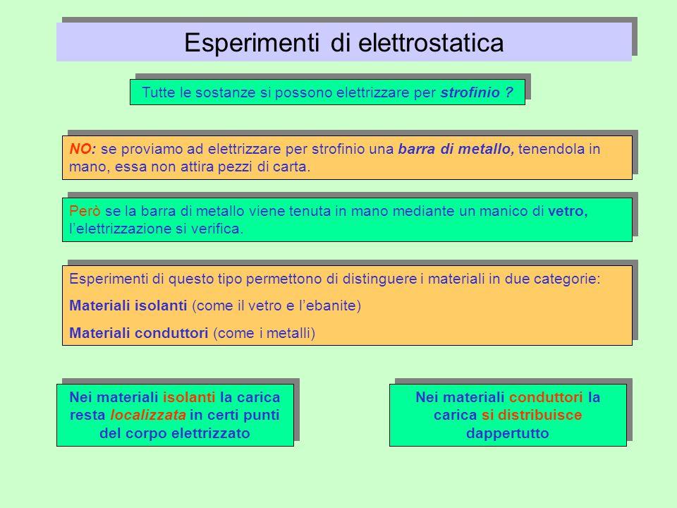 Esperimenti di elettrostatica Tutte le sostanze si possono elettrizzare per strofinio ? NO: se proviamo ad elettrizzare per strofinio una barra di met