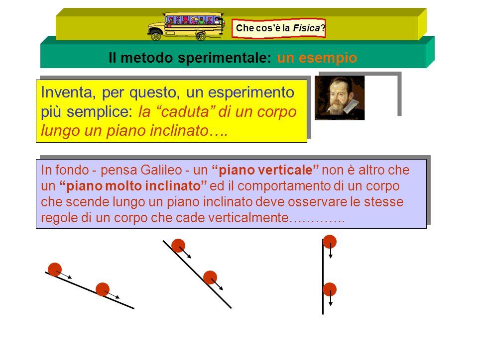 Il metodo sperimentale: un esempio Che cosè la Fisica? Inventa, per questo, un esperimento più semplice: la caduta di un corpo lungo un piano inclinat