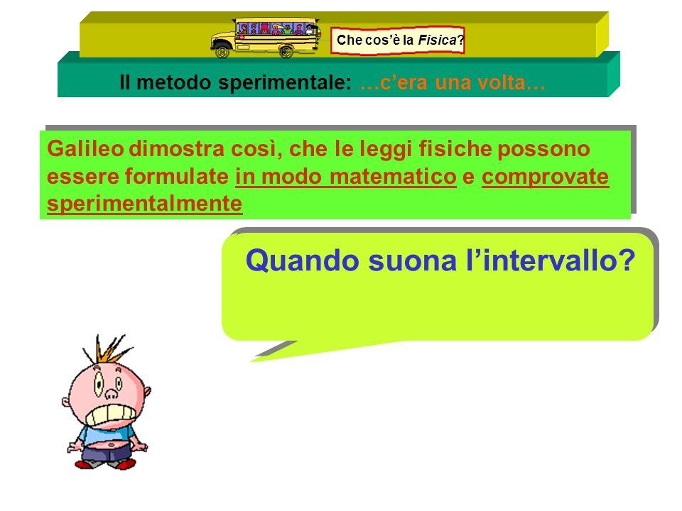 Il metodo sperimentale: …cera una volta… Che cosè la Fisica? Galileo dimostra così, che le leggi fisiche possono essere formulate in modo matematico e