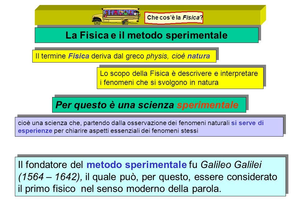 Che cosè la Fisica? La Fisica e il metodo sperimentale Il termine Fisica deriva dal greco physis, cioè natura Per questo è una scienza sperimentale Lo