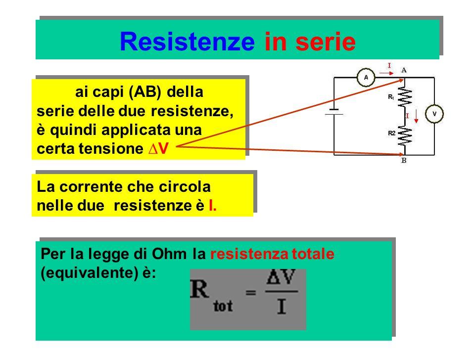 Resistenze in serie Se a V sostituiamo V 1 + V 2 otteniamo: Se a V sostituiamo V 1 + V 2 otteniamo: Possiamo quindi affermare che: la resistenza equivalente di resistenze poste in serie in un circuito, è uguale alla somma delle resistenze stesse.