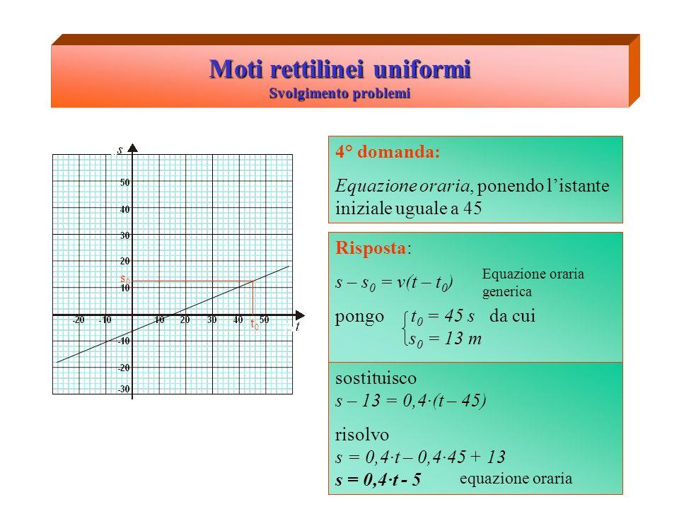 Moti rettilinei uniformi Svolgimento problemi 4° domanda: Equazione oraria, ponendo listante iniziale uguale a 45 Risposta: s – s 0 = v(t – t 0 ) pongo t 0 = 45 s da cui Equazione oraria generica t0t0 s0s0 s 0 = 13 m sostituisco s – 13 = 0,4·(t – 45) risolvo s = 0,4·t – 0,4·45 + 13 s = 0,4·t - 5 equazione oraria