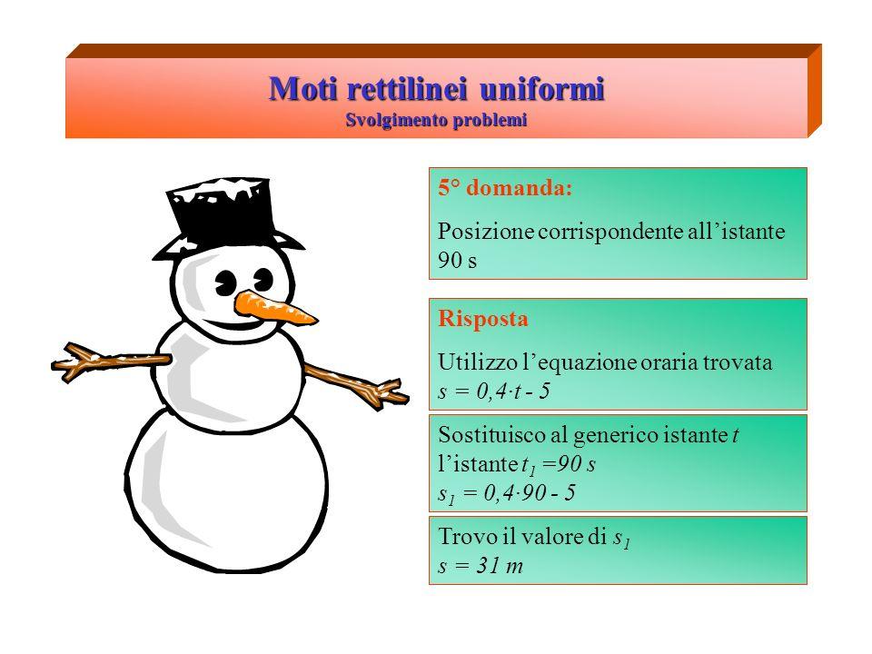 Moti rettilinei uniformi Svolgimento problemi 6° domanda: Spazio percorso dallistante t 1 = 90 s allistante t 2 = 132 s Sostituisco lintervallo di tempo indicato Δt = t 2 – t 1 = 132 - 90 = 42 s Sostituisco al generico istante t t 1 = 90 s e trovo il valore di s 1 s 1 = 31 m Sostituisco al generico istante t t 2 = 132 s e trovo il valore di s 2 s 2 = 47,8 m Trovo lo spazio percorso nel Δt Δs = s 2 – s 1 = 47,8 – 31 = 16,8 m Sostituisco e trovo lo spazio percorso nel Δt Δs = 0,4·42 = 16,8 m Risposta A Utilizzo lequazione oraria trovata s = 0,4·t - 5 Risposta B Utilizzo lequazione oraria espressa in questa forma Δs = v·Δt