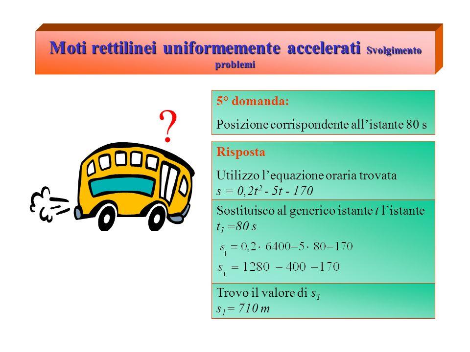 Moti rettilinei uniformemente accelerati Svolgimento problemi 6° domanda: Spazio percorso dallistante t 1 = 80 s allistante t 2 = 100 s Sostituisco al generico istante t t 1 = 80 s e trovo il valore di s 1 s 1 = 710 m Sostituisco al generico istante t t 2 = 100 s e trovo il valore di s 2 s 2 = 1330 m Trovo lo spazio percorso nel Δt Δs = s 2 – s 1 = 1330 –710 = 620 m Risposta Utilizzo lequazione oraria trovata s = 0,2t 2 - 5t - 170