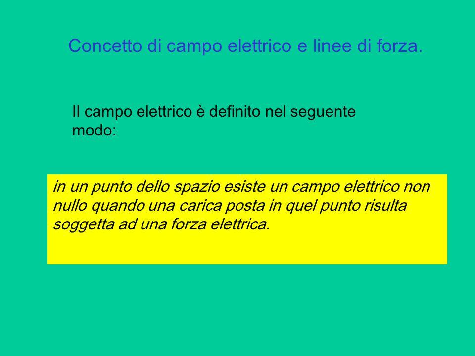 Concetto di campo elettrico e linee di forza. in un punto dello spazio esiste un campo elettrico non nullo quando una carica posta in quel punto risul