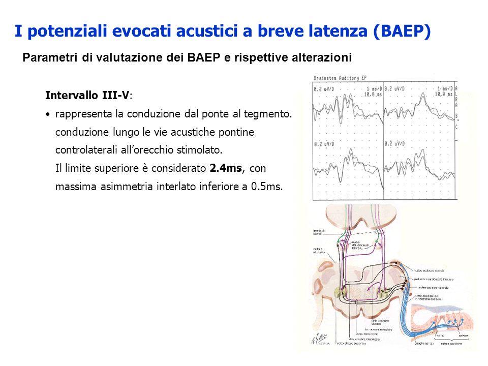 Parametri di valutazione dei BAEP e rispettive alterazioni I potenziali evocati acustici a breve latenza (BAEP) Intervallo III-V: rappresenta la condu