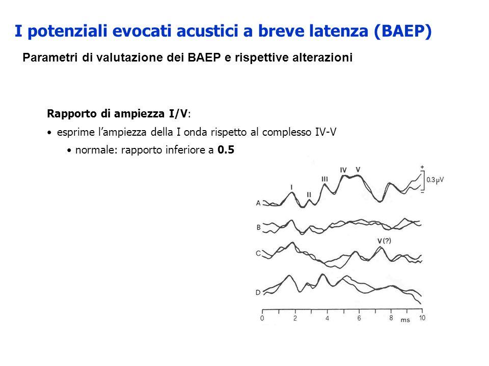 Parametri di valutazione dei BAEP e rispettive alterazioni I potenziali evocati acustici a breve latenza (BAEP) Rapporto di ampiezza I/V: esprime lamp