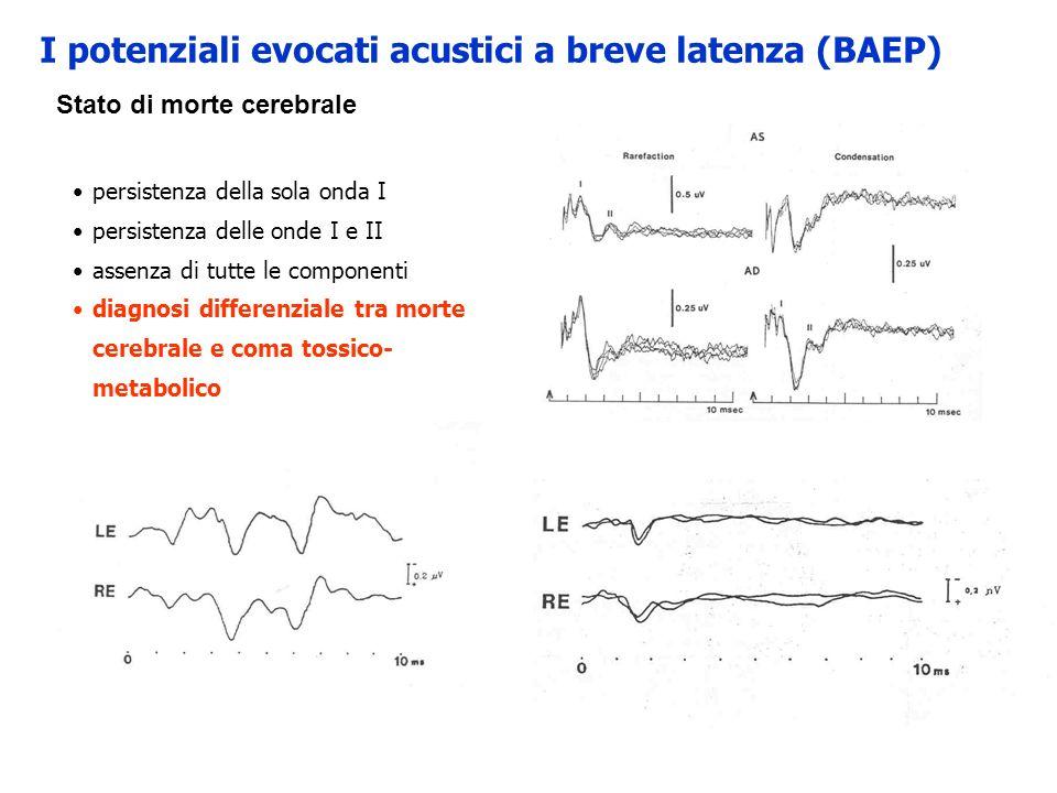 Stato di morte cerebrale persistenza della sola onda I persistenza delle onde I e II assenza di tutte le componenti diagnosi differenziale tra morte c