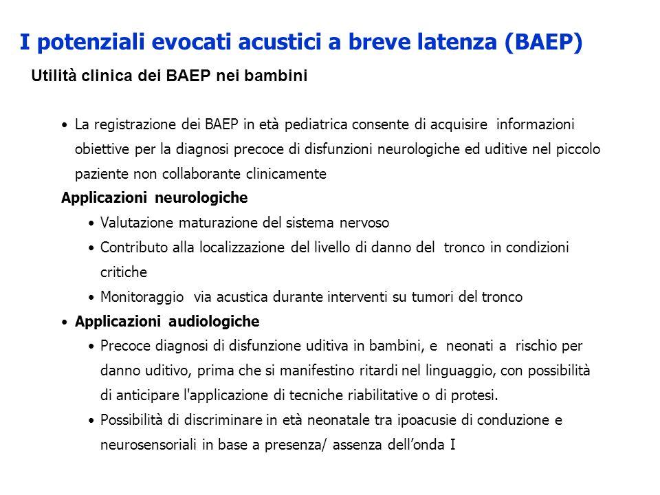 Utilità clinica dei BAEP nei bambini La registrazione dei BAEP in età pediatrica consente di acquisire informazioni obiettive per la diagnosi precoce
