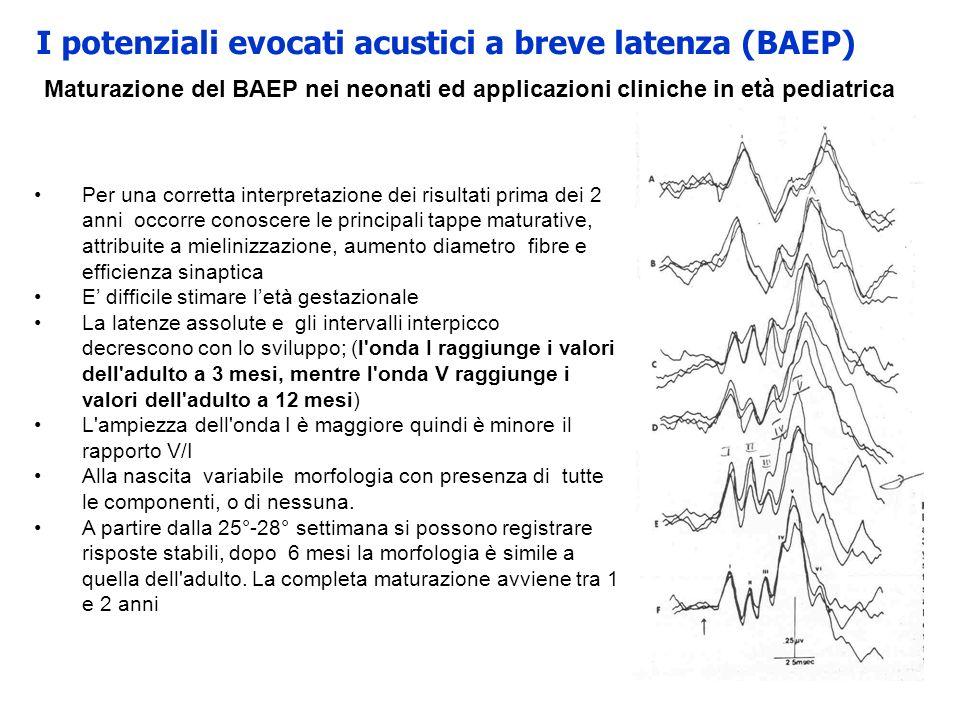 Maturazione del BAEP nei neonati ed applicazioni cliniche in età pediatrica Per una corretta interpretazione dei risultati prima dei 2 anni occorre co