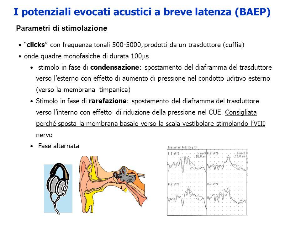 Lo stimolo viene erogato mono-auralmente I clicks vengono somministrati a una frequenza 10-70 Hz nella diagnostica neurologica si usa un frequenza di circa 11 Hz evitare frequenze divisibili per 50Hz LIntensità del click fa riferimento alla soglia psico-acustica del paziente espressa come livello di sensibilità acustica (sensation level; dBSL), e che rappresenta lo zero Lintensità utilizzata è di 60- 70 decibels (dB) sopra la soglia psico-acustica Controlateralmente si somministra un rumore bianco continuo che serve a mascherare laltro orecchio per evitare che venga attivato per via ossea (masking).