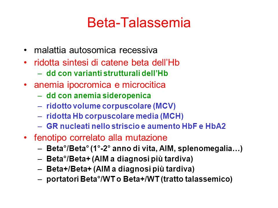 Varianti strutturali dellHB (mut ) Nuove caratteristiche fisiche (anemia emolitica) –HbSGlu6Val(AR) –HbCGlu6Lys(AR) Emoglobine instabili (anemia emolitica) –Hb HammersmithPhe42Ser(AD) –Hb Gun Hill5aa del(AD) Alterato trasporto dellO 2 –Hb Hyde ParkHis92Tyr(AD) –Hb KempseyAsp99Asn(AD) –Hb KansasAsn102Thr(AD) –Hb Tak11 aa add(AR) Effetto di tipo talassemico –HbEGlu26Lys(AR) –Hb Leporefusione delta-beta(AR) –Hb Miyadafusione beta-delta(AR)